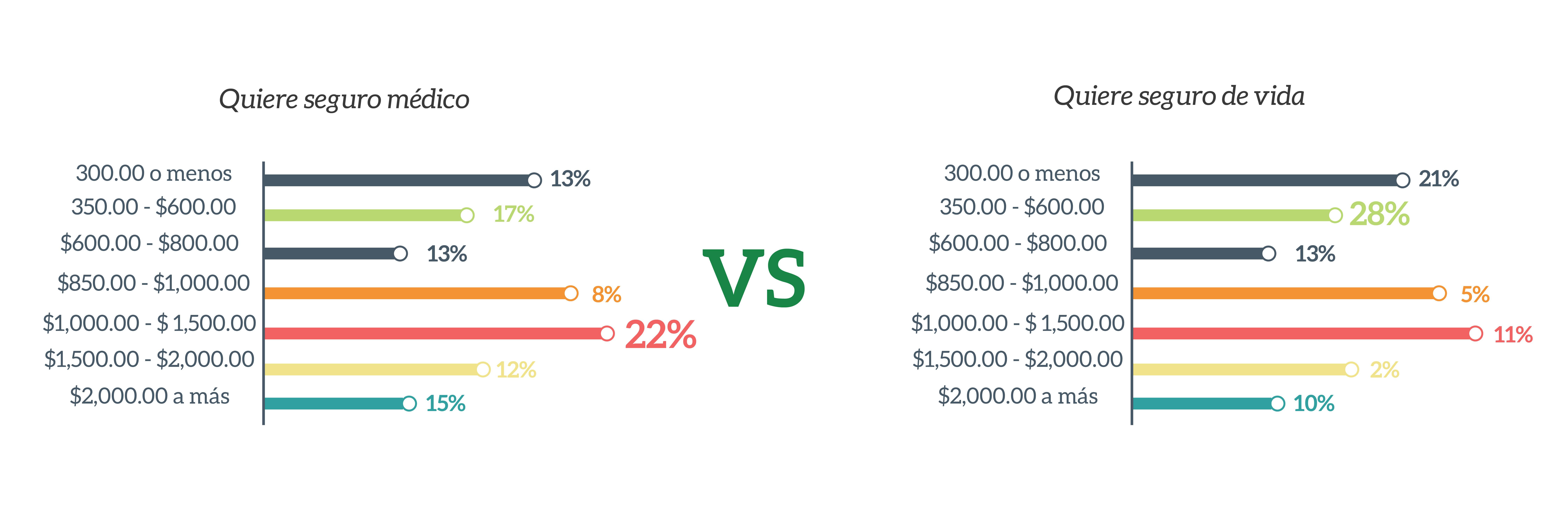 3-comparacion-ingresos1