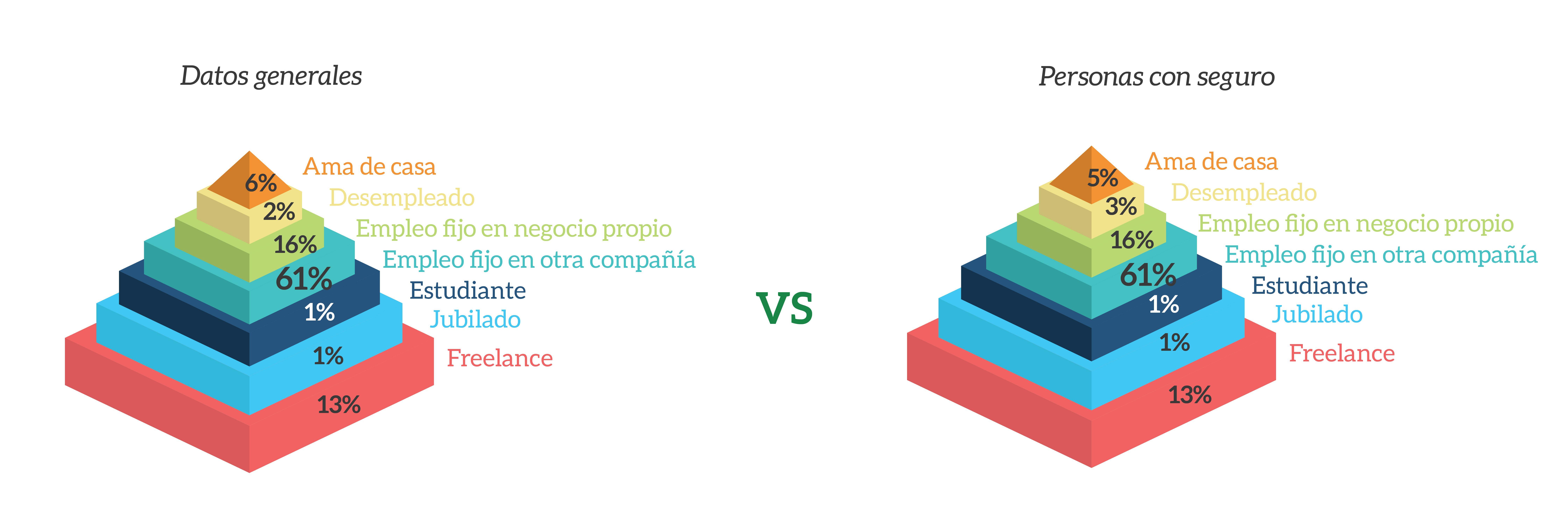 comparacion-ocupacion
