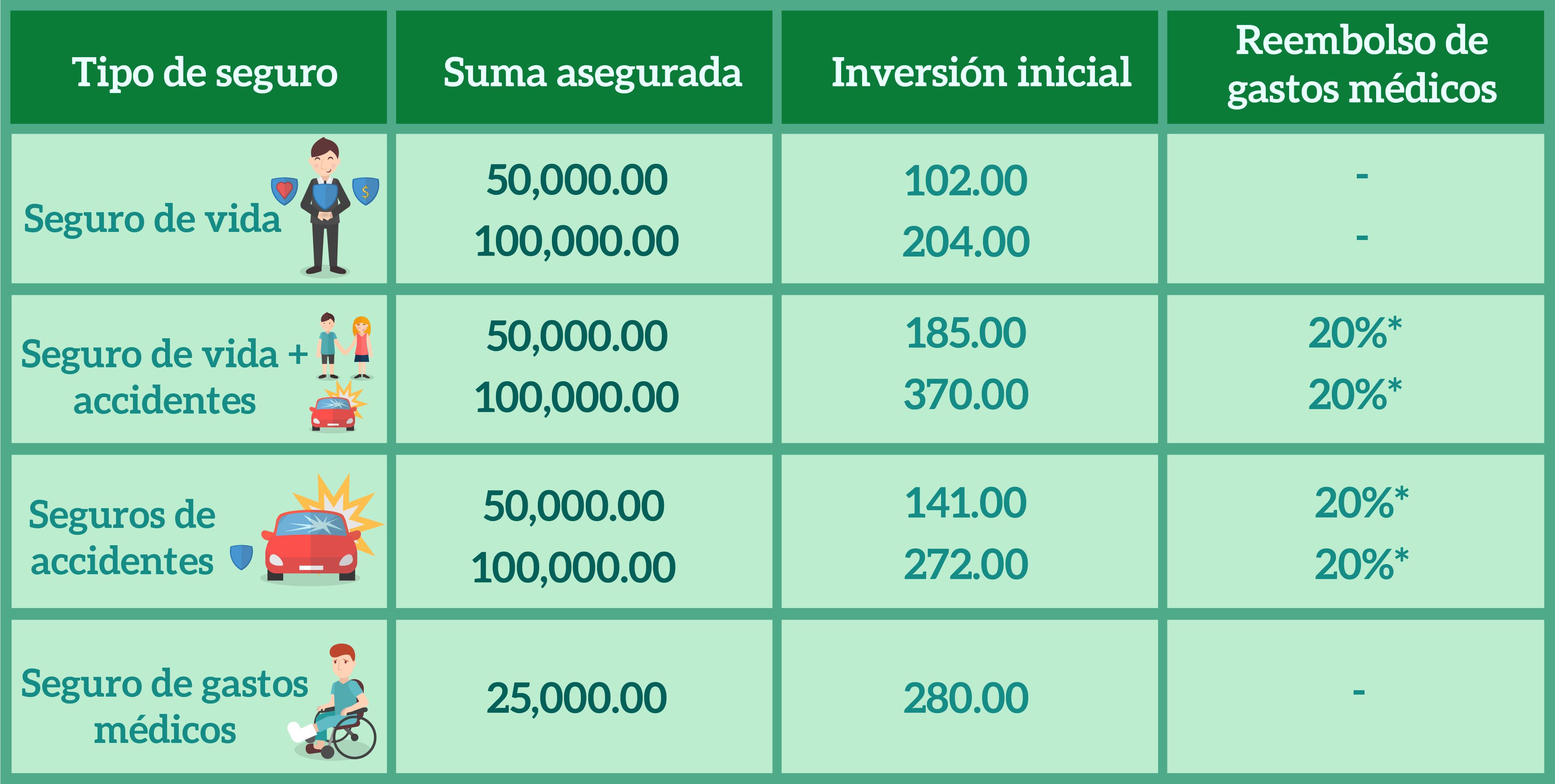 tabla-seguros-01