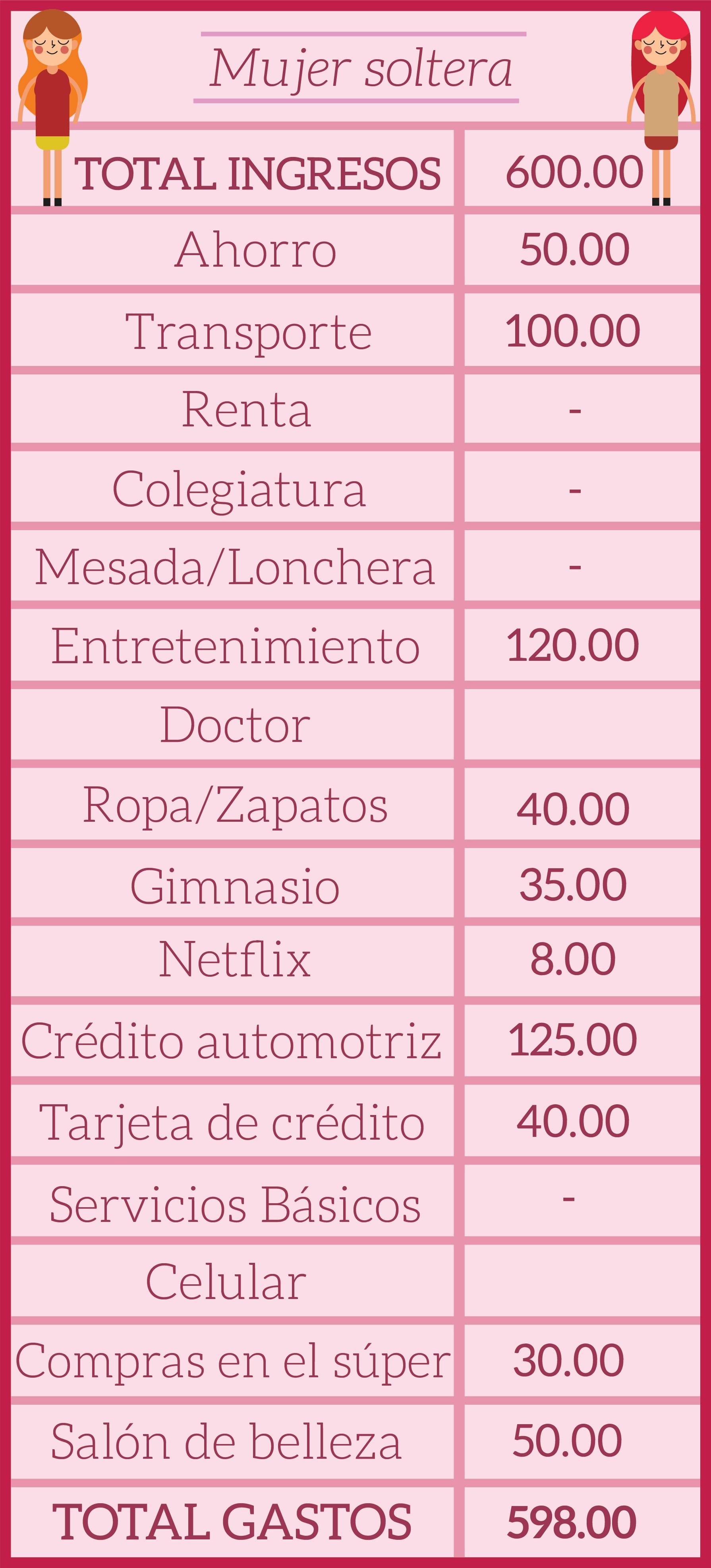 tablas comparación presupuesto-01