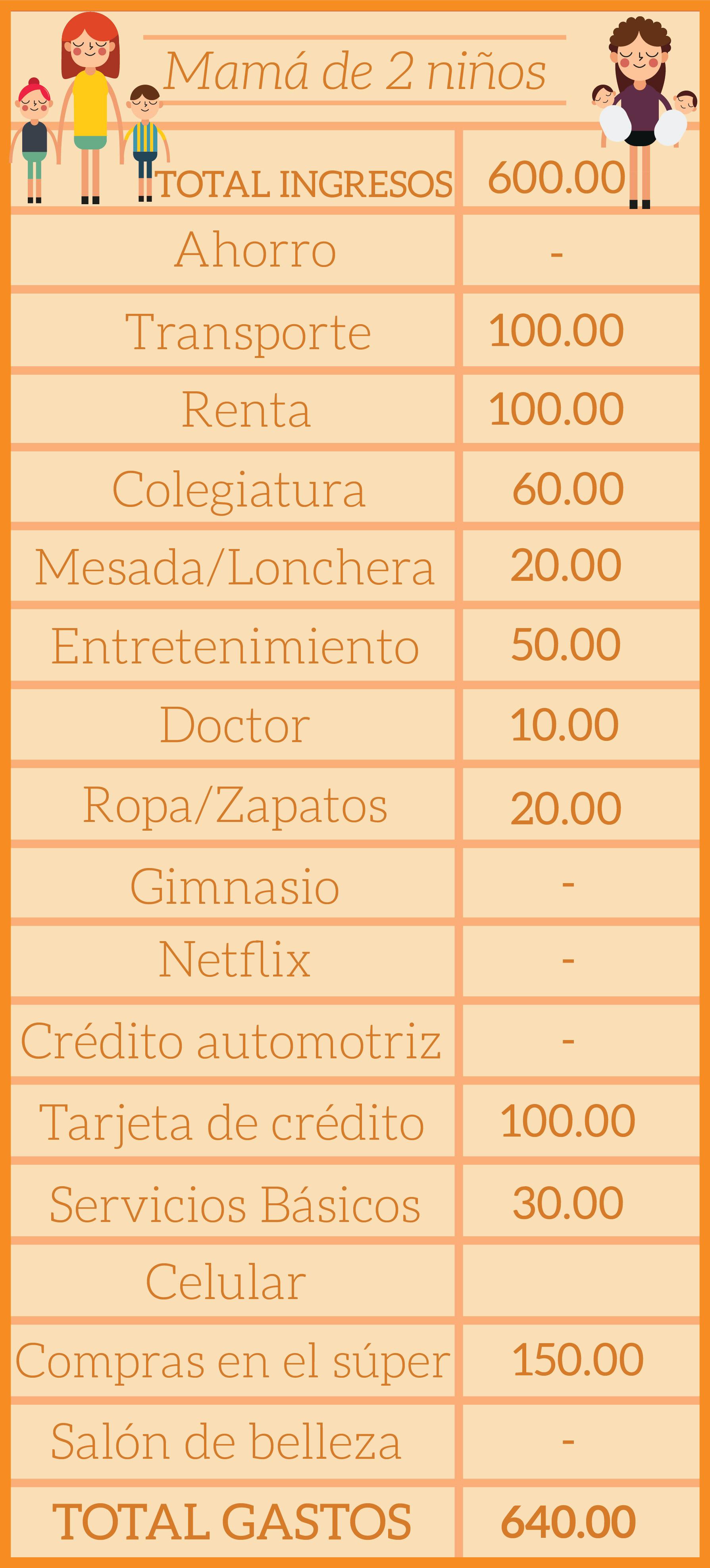 tablas comparación presupuesto-02