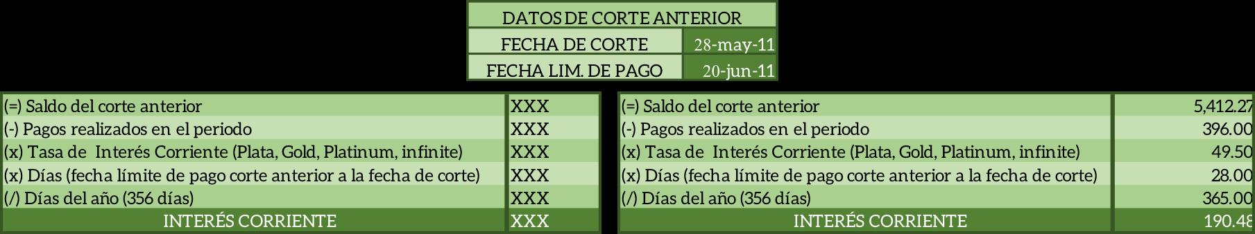 TarjetasDeCrédito1 | Plata con Plática