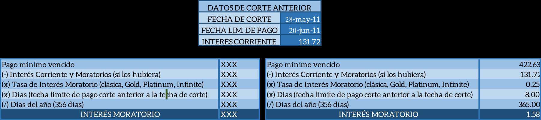 TarjetasDeCrédito2 | Plata con Plática