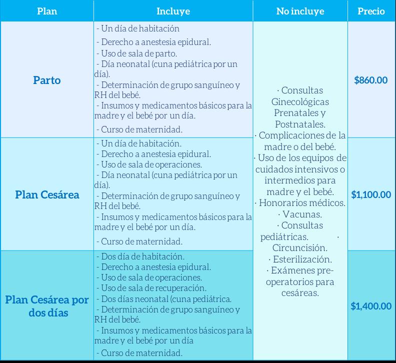 Embarazo plan1 | Plata con Plática
