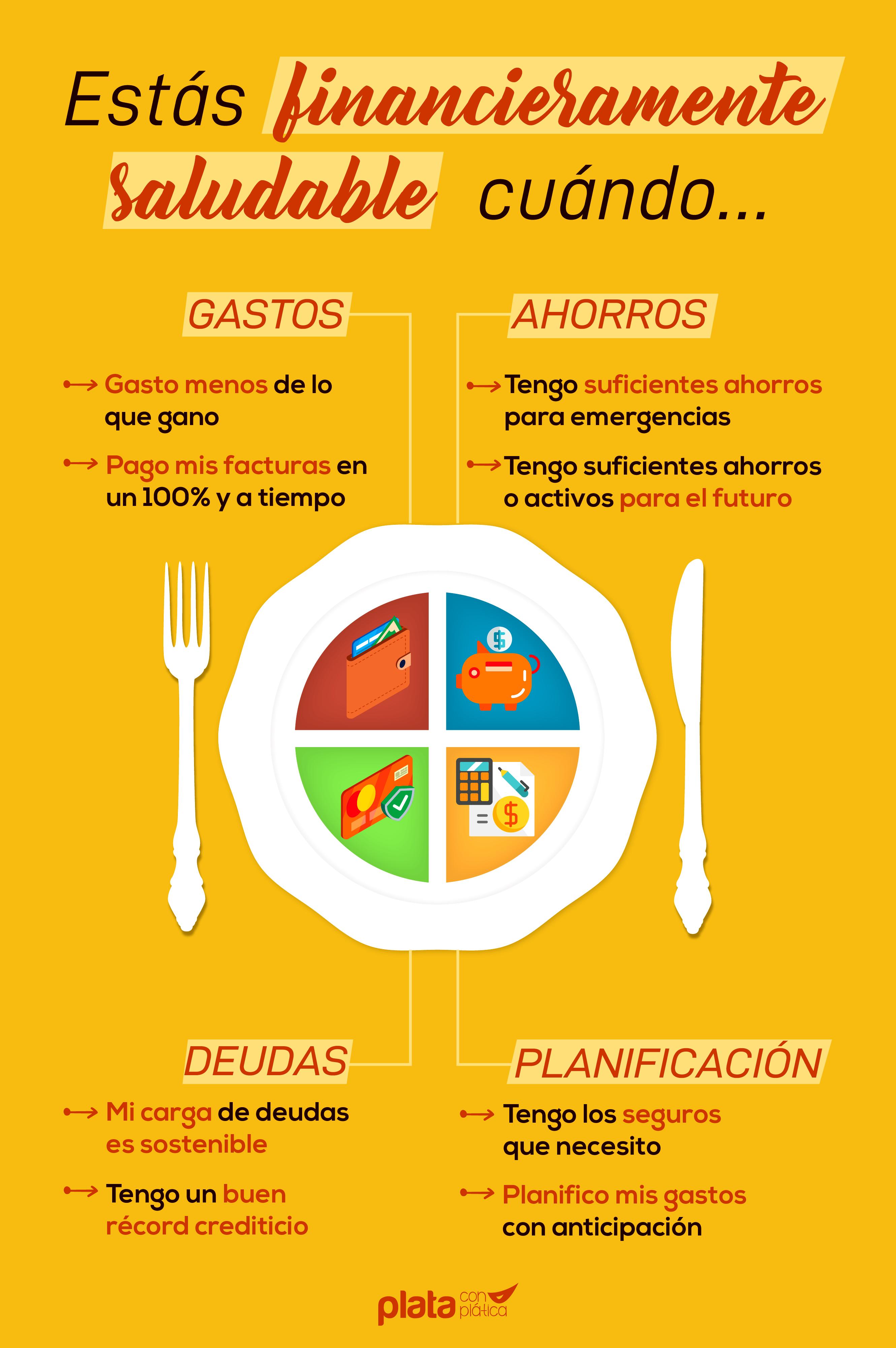Infografía financieramente saludable 01 copy | Plata con Plática