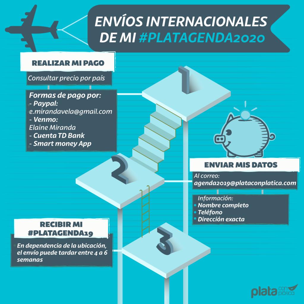 Envíos internacionales platagenda2020 11 | Plata con Plática
