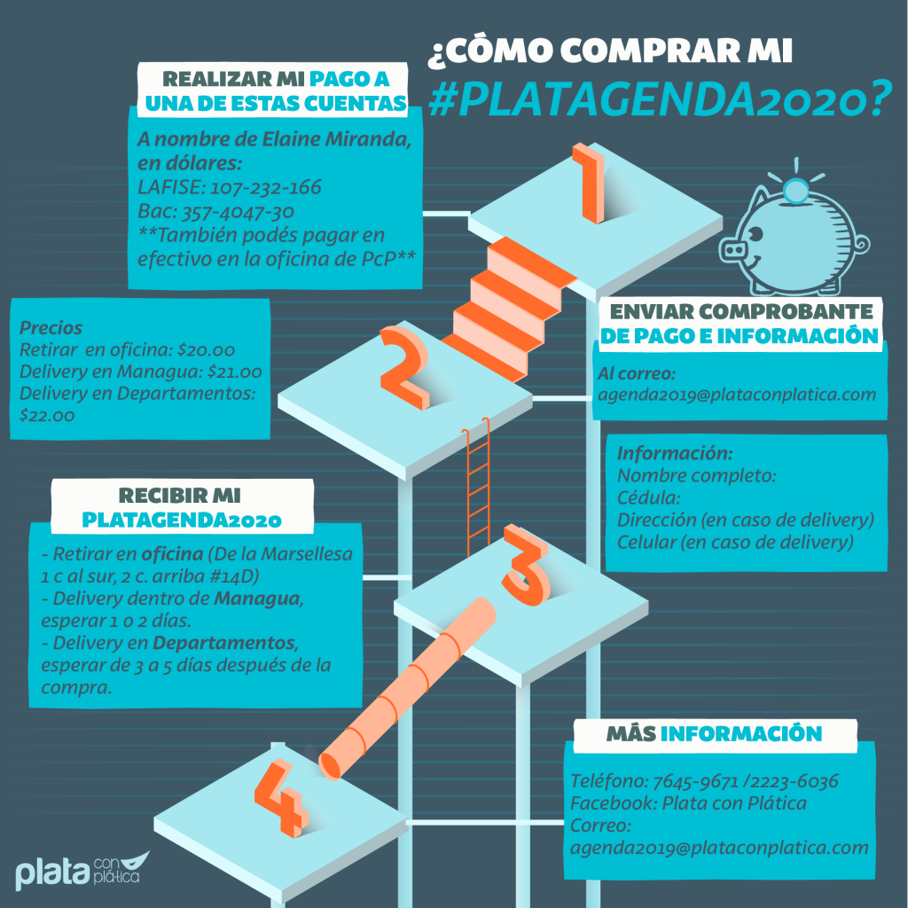 Infografía agenda2020 10 | Plata con Plática