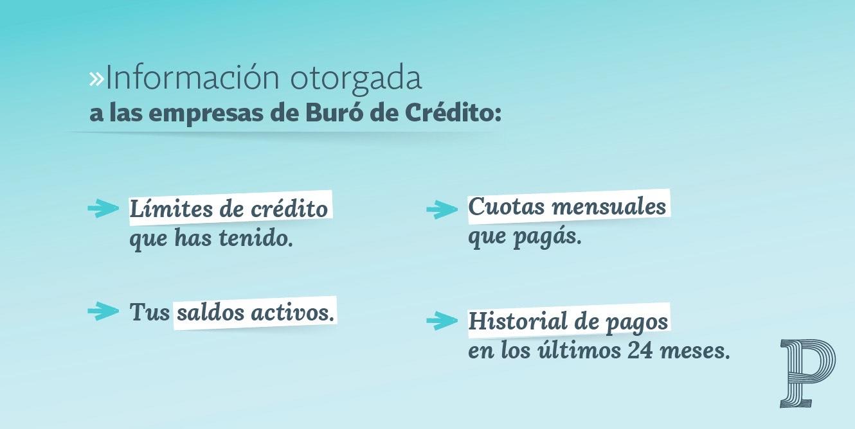Récord crediticio