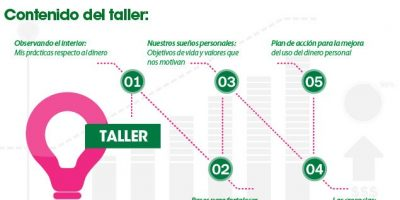 taller-octubre-info